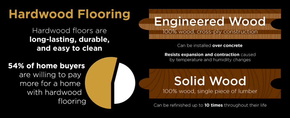 Hardwood Flooring - Engineered Wood - Long-lasting, durable, and easy to clean